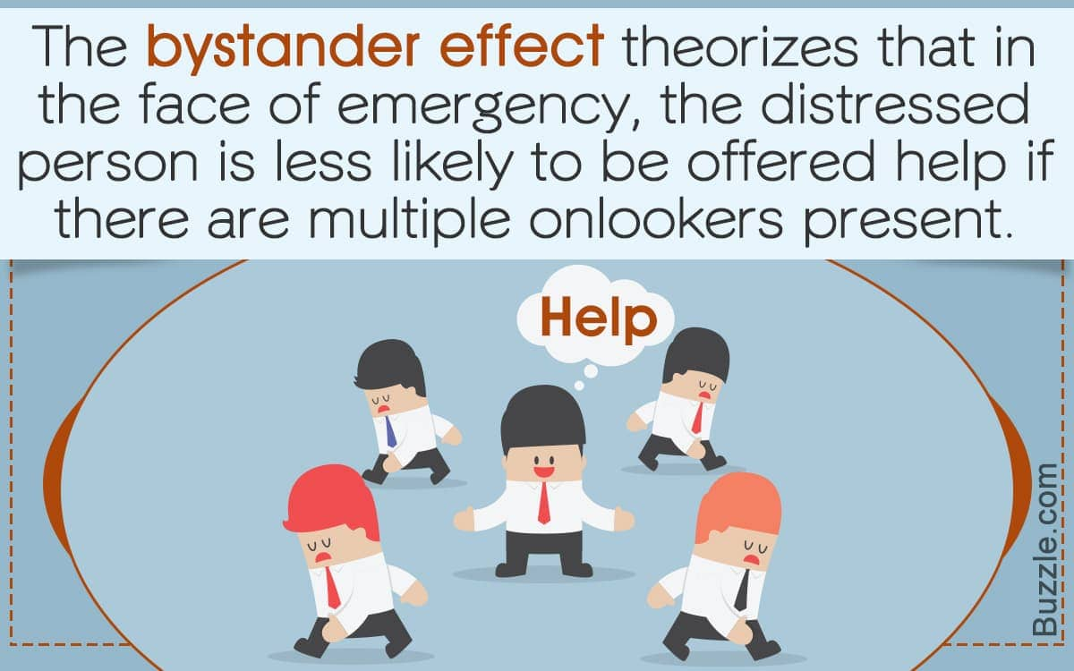 Image result for Bystander Effect