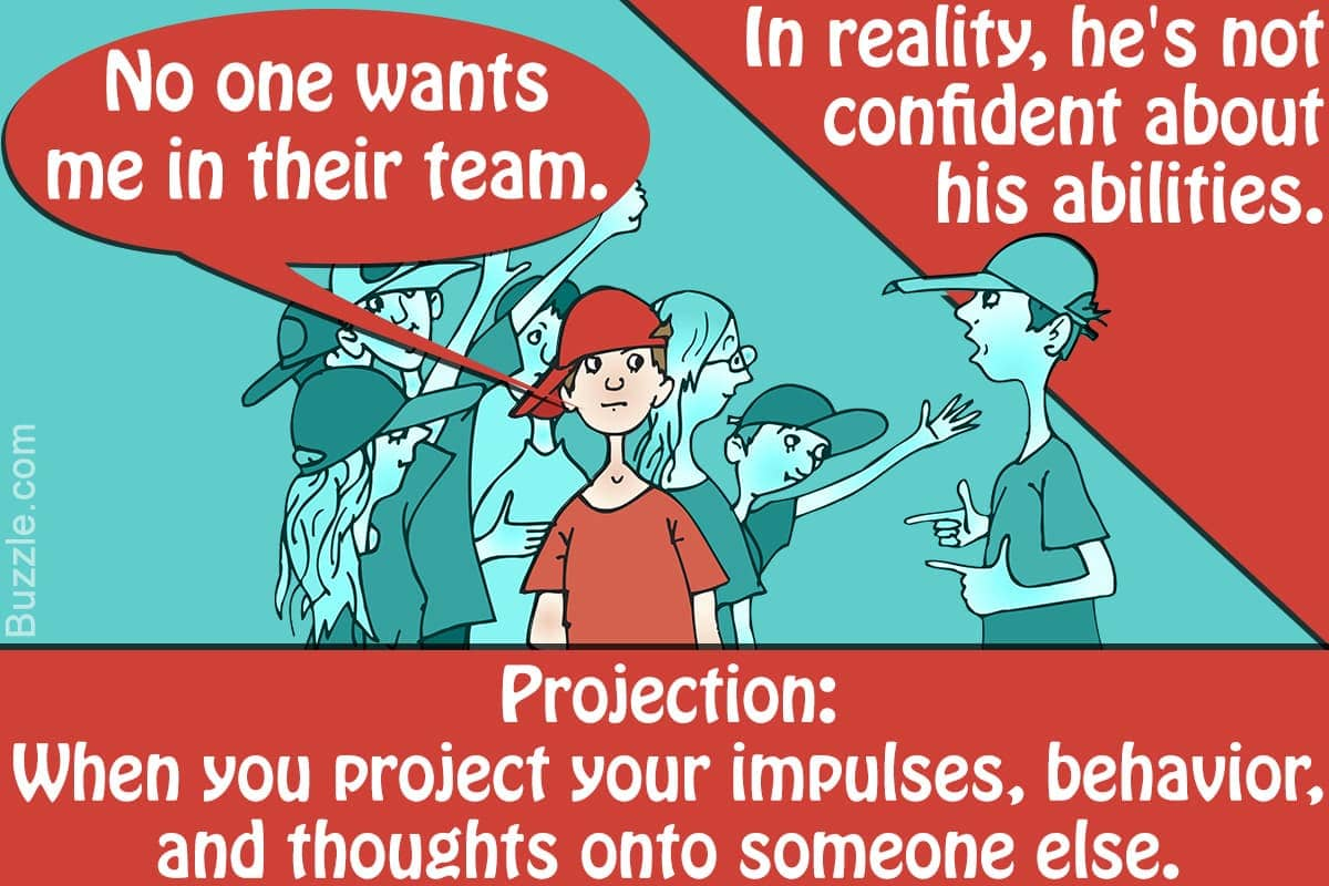 Image result for Psychological projection