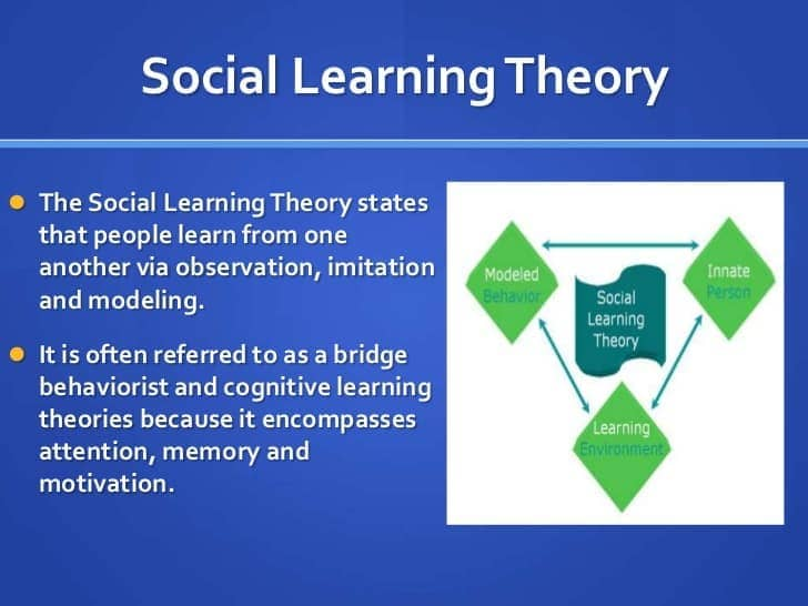 Image result for Social learning theory